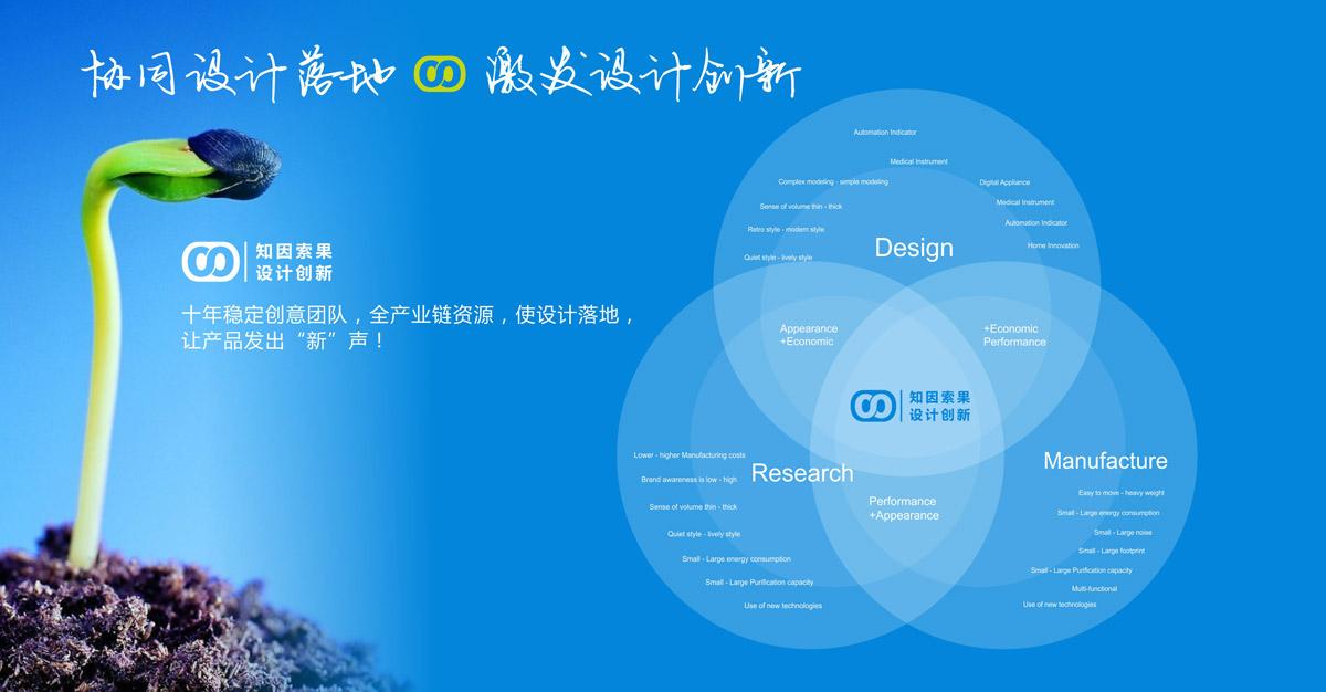上海索果工业产品设计有限公司 公司介绍